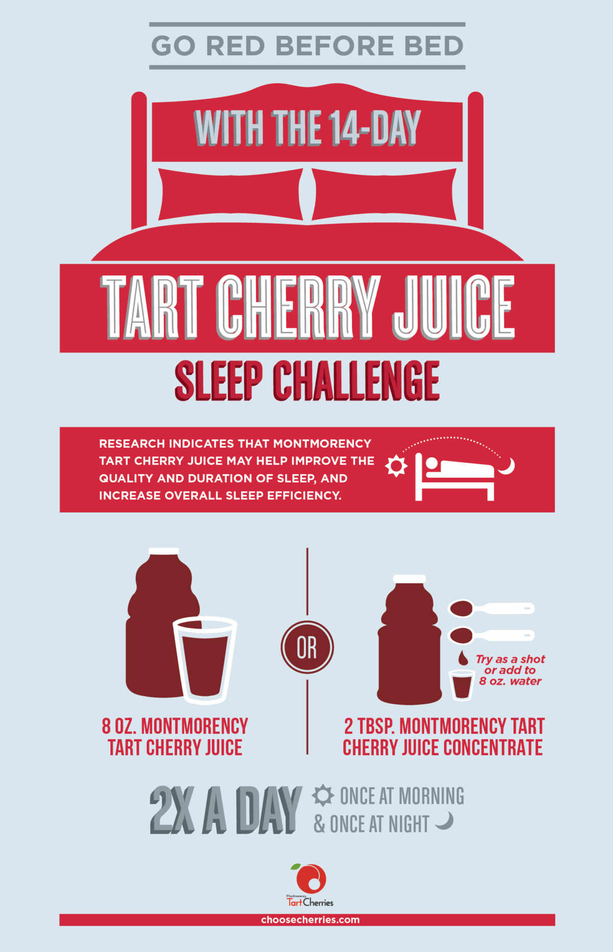 Cherries Sleep Challenge