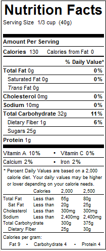 Dried Cherry Jubilee Nutritional Panel