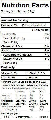 Dark Chocolate Covered Dried Cherries Nutritional Panel