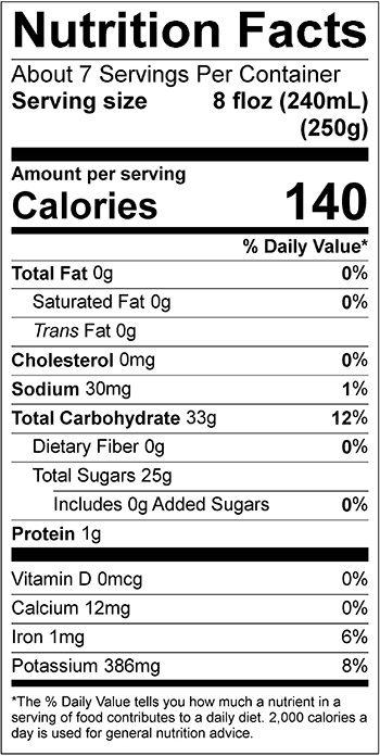 Tart Cherry Juice Nutritional Panel